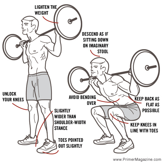 Weight Lifting Tips: Avoid These 12 DUMB Weightlifting ...