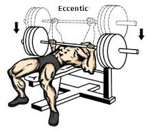 Focusing on this DOUBLES the fat-burning, muscle building potential